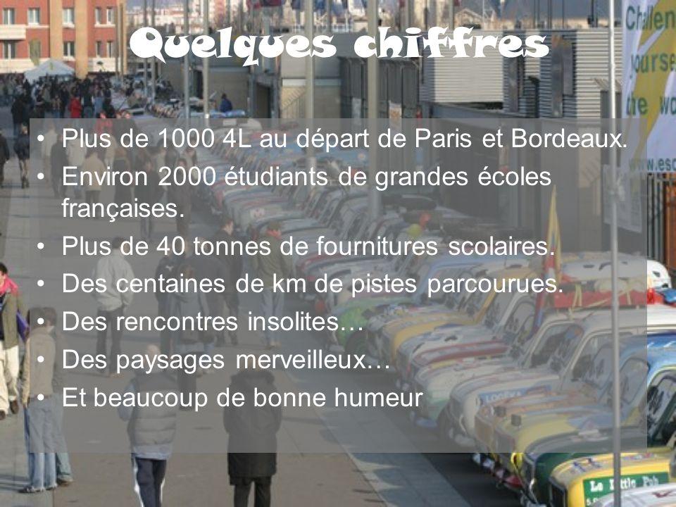 Quelques chiffres •Plus de 1000 4L au départ de Paris et Bordeaux. •Environ 2000 étudiants de grandes écoles françaises. •Plus de 40 tonnes de fournit