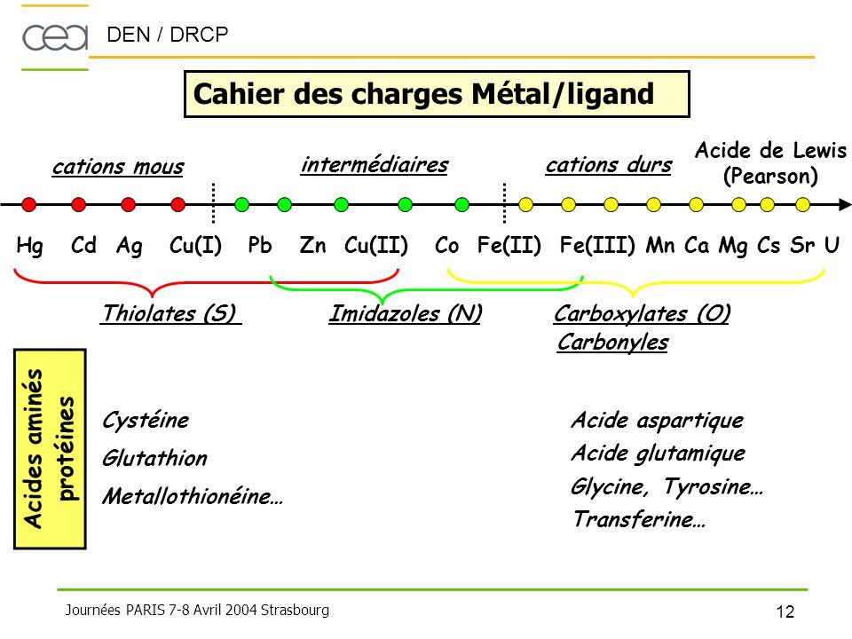 DEN / DRCP 12 Journées PARIS 7-8 Avril 2004 Strasbourg Acide de Lewis (Pearson) Hg Cd Ag Cu(I) Pb Zn Cu(II) Co Fe(II) Fe(III) Mn Ca Mg Cs Sr U cations
