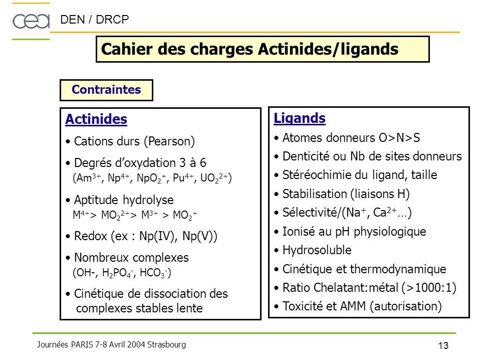 DEN / DRCP 13 Journées PARIS 7-8 Avril 2004 Strasbourg Cahier des charges Actinides/ligands Contraintes Actinides • Cations durs (Pearson) • Degrés d'
