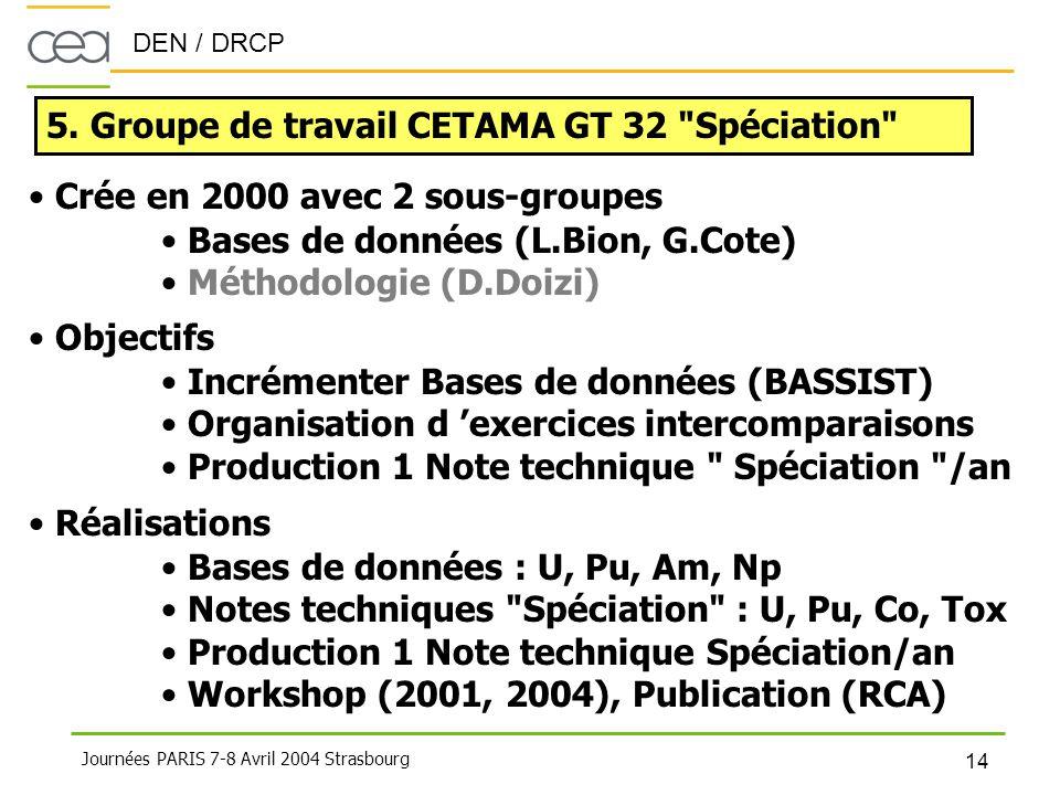 DEN / DRCP 14 Journées PARIS 7-8 Avril 2004 Strasbourg 5. Groupe de travail CETAMA GT 32