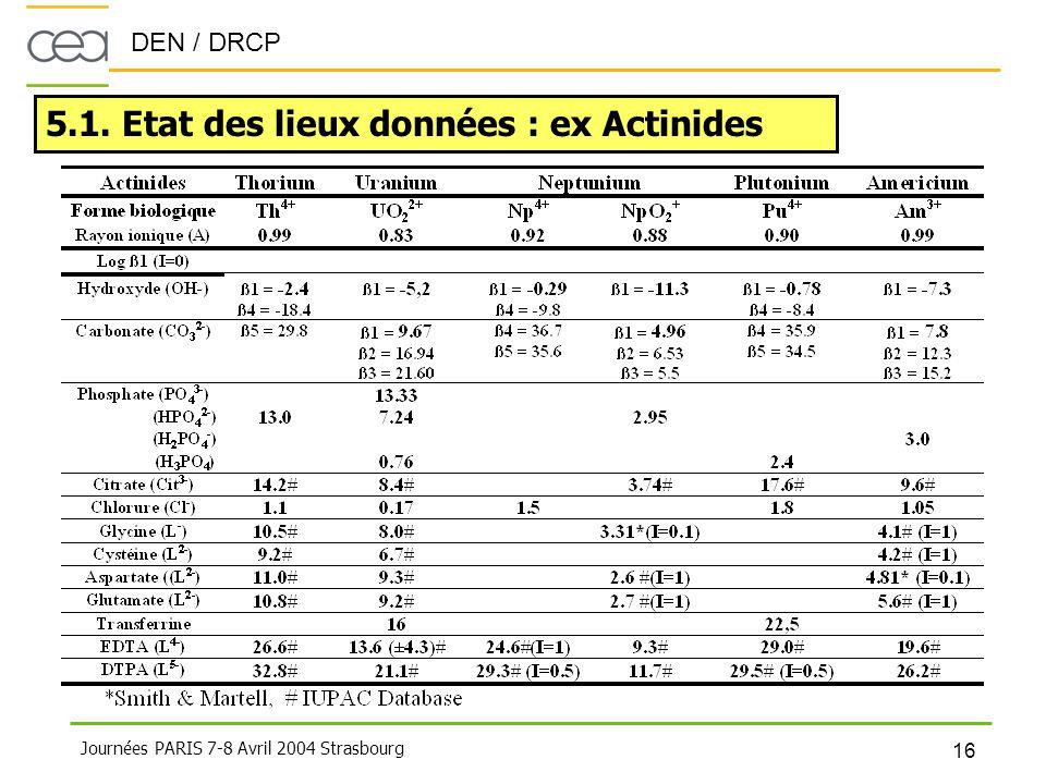 DEN / DRCP 16 Journées PARIS 7-8 Avril 2004 Strasbourg 5.1. Etat des lieux données : ex Actinides