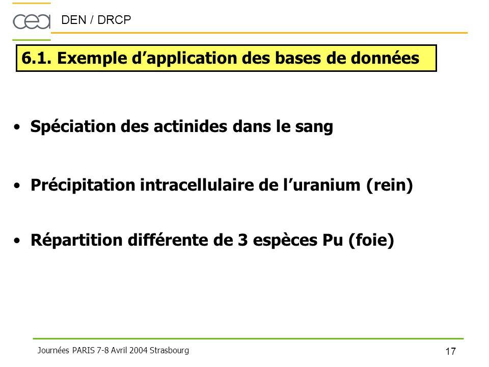 DEN / DRCP 17 Journées PARIS 7-8 Avril 2004 Strasbourg 6.1. Exemple d'application des bases de données • Spéciation des actinides dans le sang • Préci