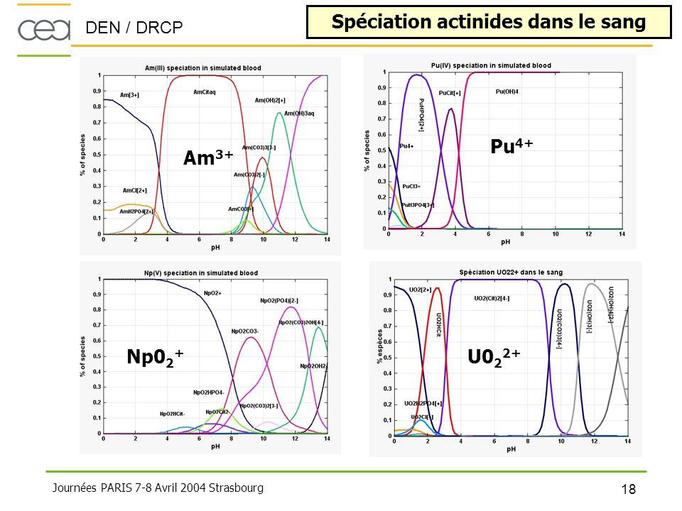 DEN / DRCP 18 Journées PARIS 7-8 Avril 2004 Strasbourg Spéciation actinides dans le sang U0 2 2+ Am 3+ Pu 4+ Np0 2 +