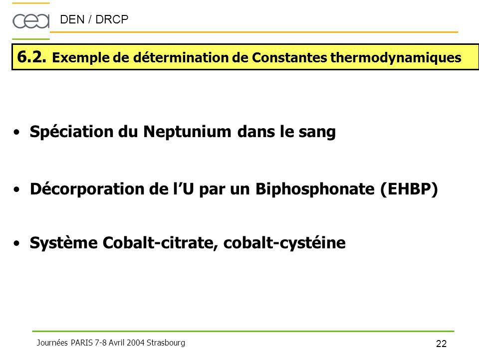 DEN / DRCP 22 Journées PARIS 7-8 Avril 2004 Strasbourg 6.2. Exemple de détermination de Constantes thermodynamiques • Spéciation du Neptunium dans le