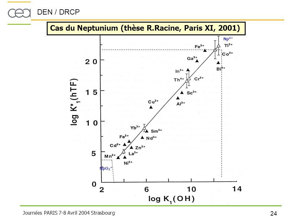 DEN / DRCP 24 Journées PARIS 7-8 Avril 2004 Strasbourg Np 4+ NpO 2 + Cas du Neptunium (thèse R.Racine, Paris XI, 2001)