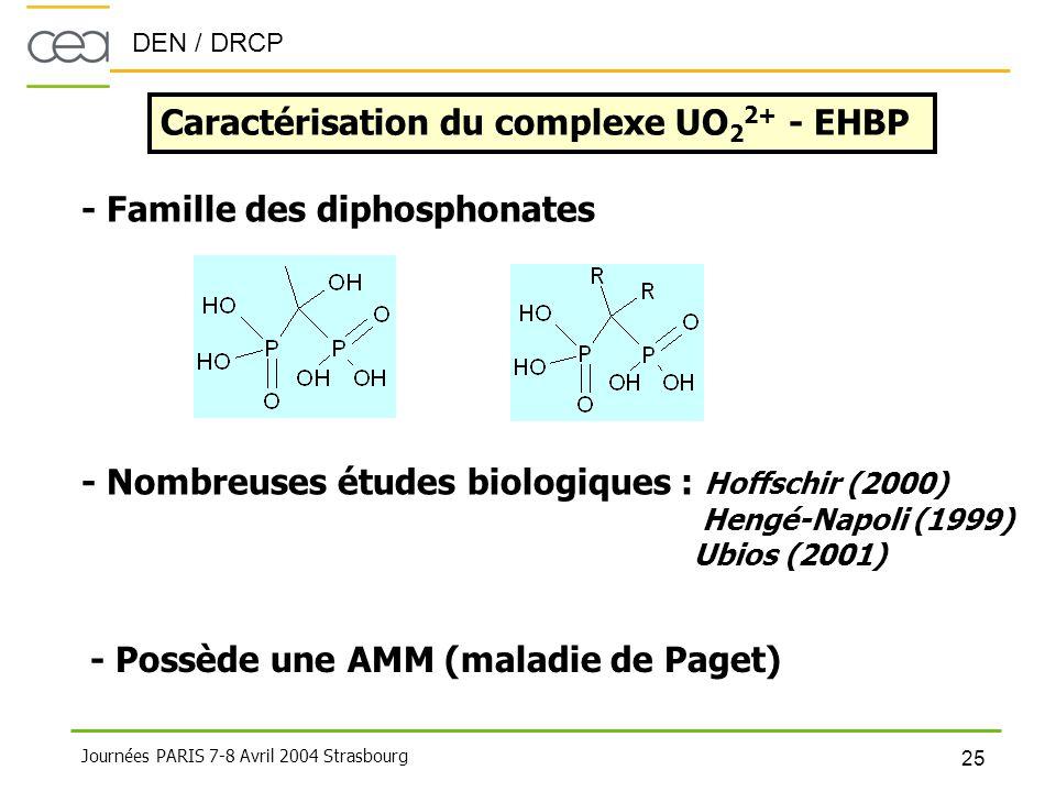DEN / DRCP 25 Journées PARIS 7-8 Avril 2004 Strasbourg Caractérisation du complexe UO 2 2+ - EHBP - Possède une AMM (maladie de Paget) - Nombreuses ét