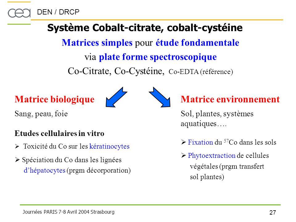 DEN / DRCP 27 Journées PARIS 7-8 Avril 2004 Strasbourg Matrice biologique Sang, peau, foie Etudes cellulaires in vitro  Toxicité du Co sur les kérati