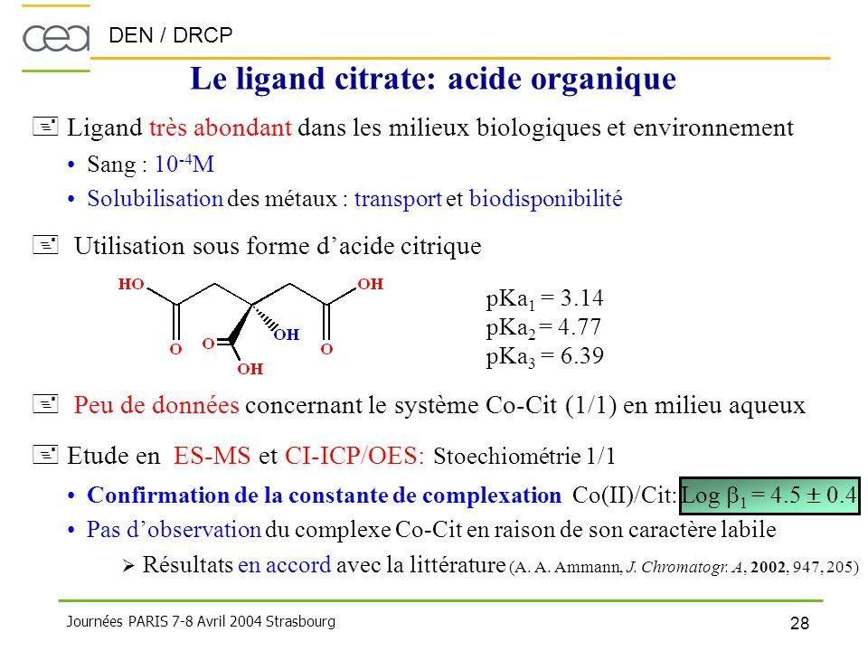 DEN / DRCP 28 Journées PARIS 7-8 Avril 2004 Strasbourg + Etude en ES-MS et CI-ICP/OES: Stoechiométrie 1/1 • Confirmation de la constante de complexati