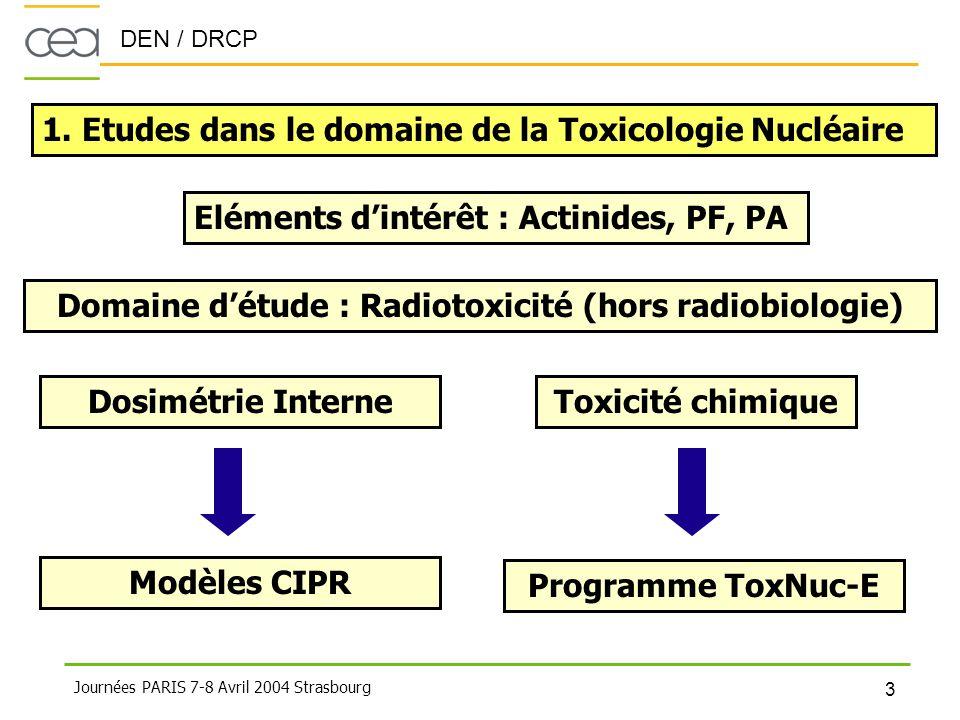 DEN / DRCP 3 Journées PARIS 7-8 Avril 2004 Strasbourg 1. Etudes dans le domaine de la Toxicologie Nucléaire Domaine d'étude : Radiotoxicité (hors radi
