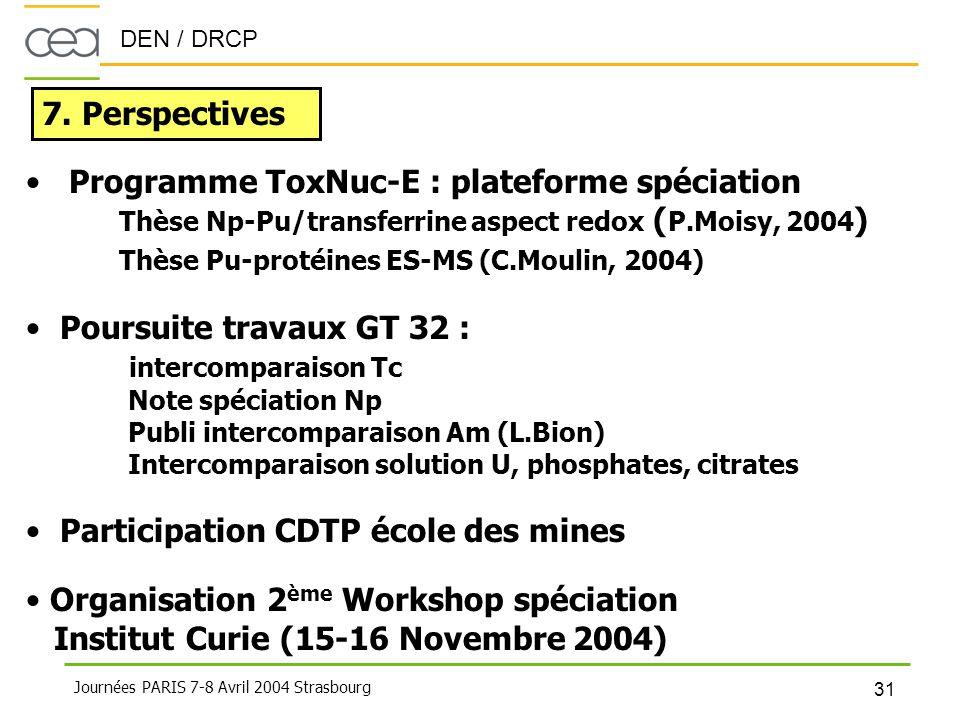 DEN / DRCP 31 Journées PARIS 7-8 Avril 2004 Strasbourg 7. Perspectives • Programme ToxNuc-E : plateforme spéciation Thèse Np-Pu/transferrine aspect re