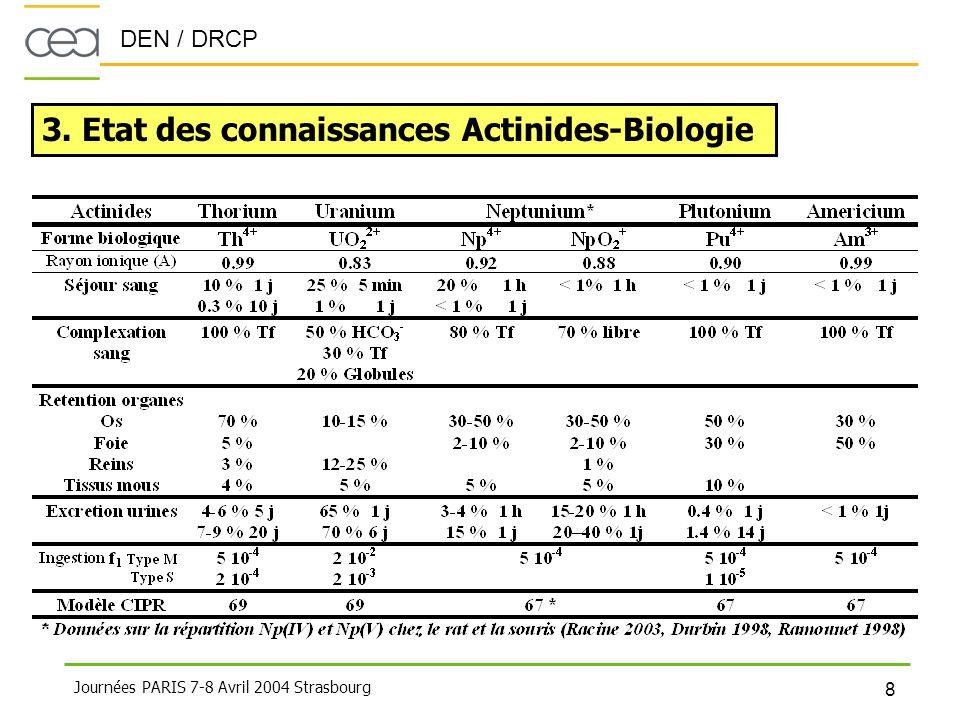 DEN / DRCP 8 Journées PARIS 7-8 Avril 2004 Strasbourg 3. Etat des connaissances Actinides-Biologie