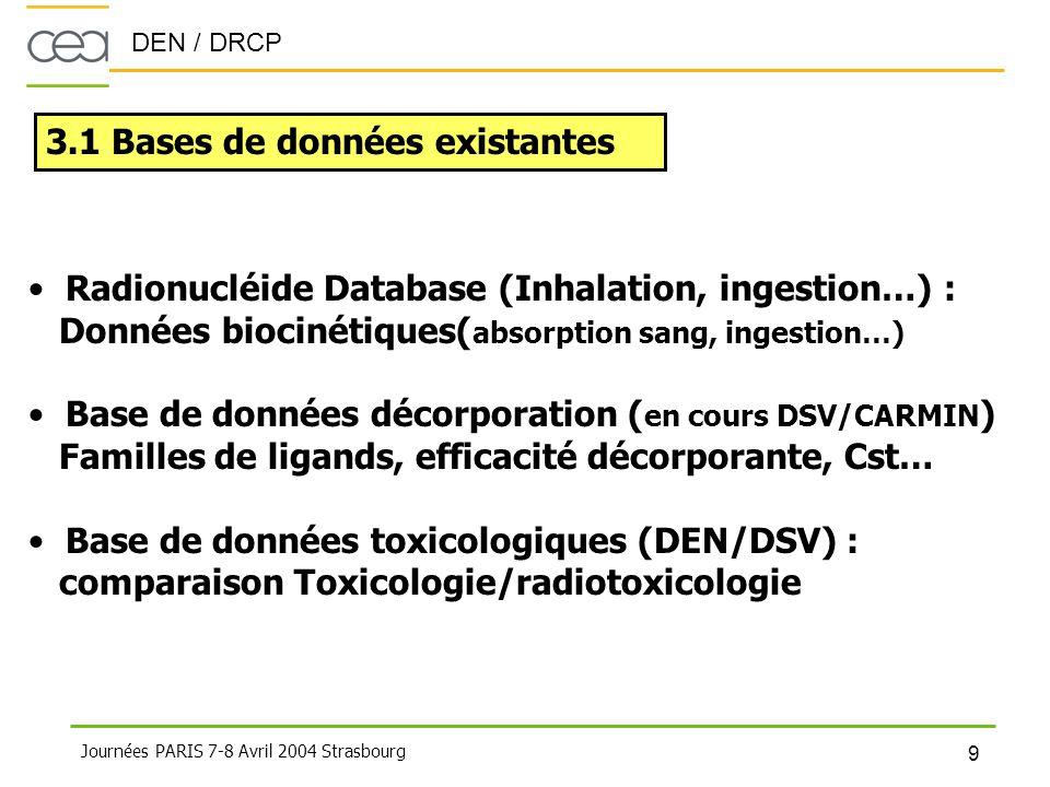 DEN / DRCP 9 Journées PARIS 7-8 Avril 2004 Strasbourg 3.1 Bases de données existantes • Radionucléide Database (Inhalation, ingestion…) : Données bioc