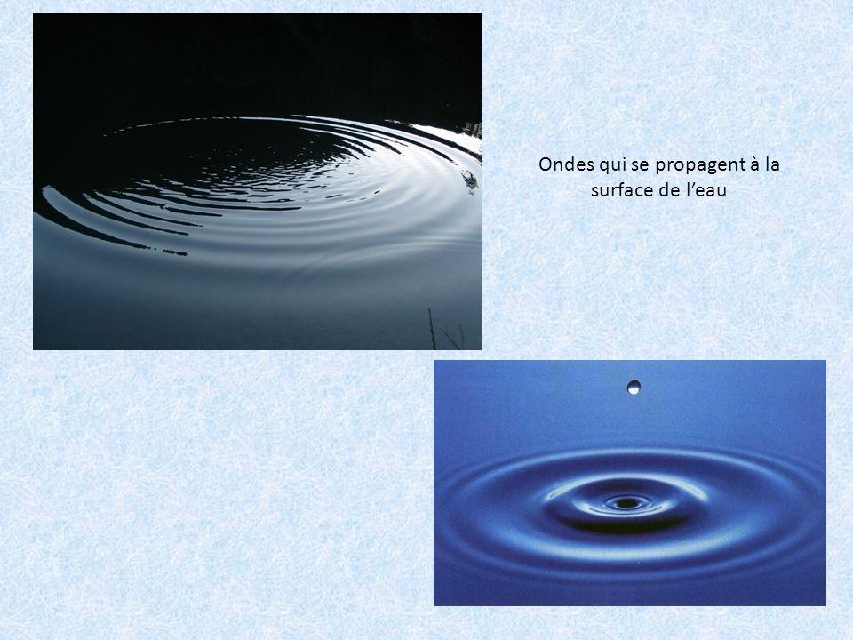 Diffraction des ondes à la surface de l'eau lorsqu'elles passent par une petite ouverture