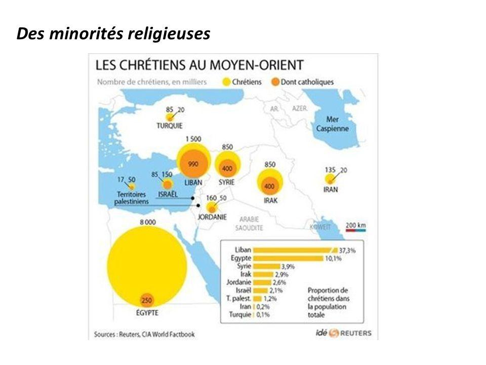 Des minorités religieuses