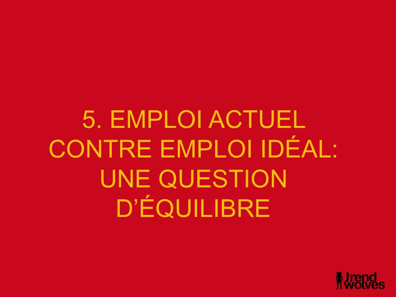 5. EMPLOI ACTUEL CONTRE EMPLOI IDÉAL: UNE QUESTION D'ÉQUILIBRE