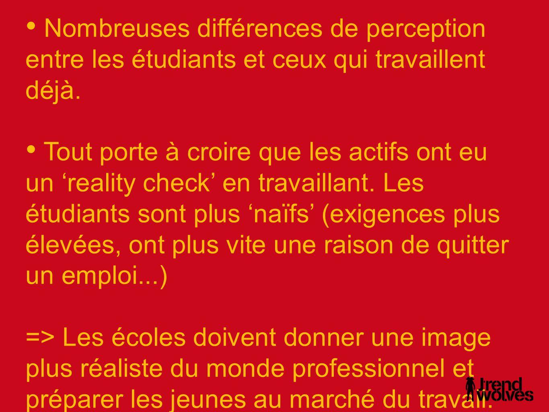 • Nombreuses différences de perception entre les étudiants et ceux qui travaillent déjà.
