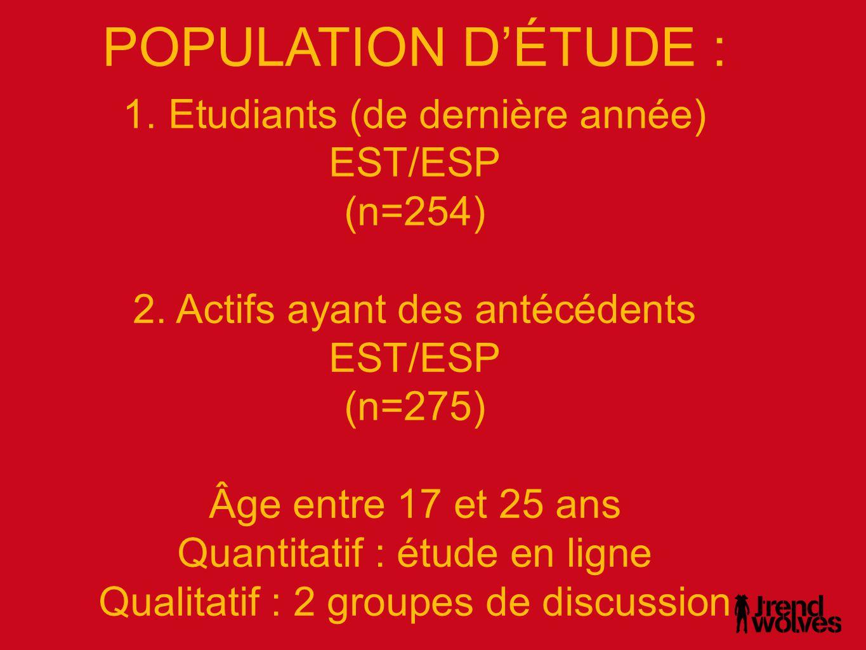 POPULATION D'ÉTUDE : 1.Etudiants (de dernière année) EST/ESP (n=254) 2.