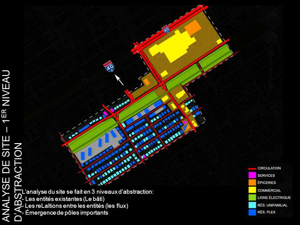 ANALYSE DE SITE – 1 ER NIVEAU D'ABSTRACTION L'analyse du site se fait en 3 niveaux d'abstraction: - Les entités existantes (Le bâti) -Les reLaltions entre les entités (les flux) - Émergence de pôles importants