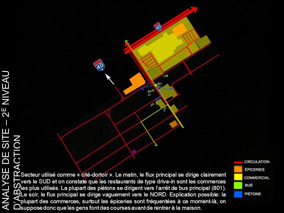 ANALYSE DE SITE – 2 E NIVEAU D'ABSTRACTION Secteur utilisé comme « cité-dortoir ».