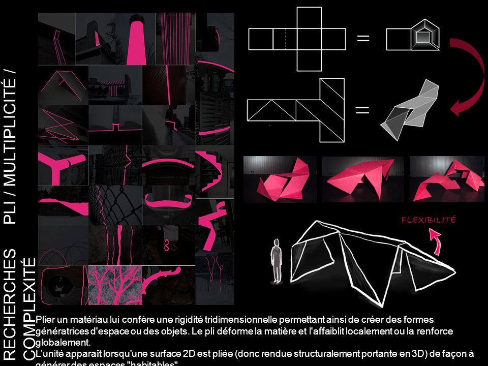 RECHERCHES PLI / MULTIPLICITÉ / COMPLEXITÉ Plier un matériau lui confère une rigidité tridimensionnelle permettant ainsi de créer des formes génératrices d espace ou des objets.