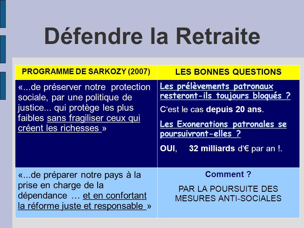 Défendre la Retraite PROGRAMME DE SARKOZY (2007) LES BONNES QUESTIONS «...de préserver notre protection sociale, par une politique de justice... qui p