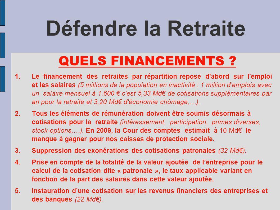 Défendre la Retraite QUELS FINANCEMENTS ? 1.Le financement des retraites par répartition repose d'abord sur l'emploi et les salaires (5 millions de la