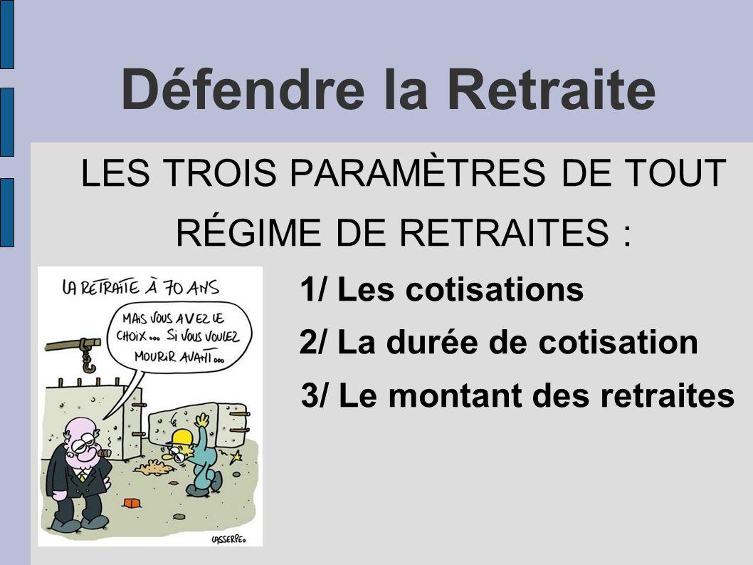 Défendre la Retraite LES TROIS PARAMÈTRES DE TOUT RÉGIME DE RETRAITES : 1/ Les cotisations 2/ La durée de cotisation 3/ Le montant des retraites