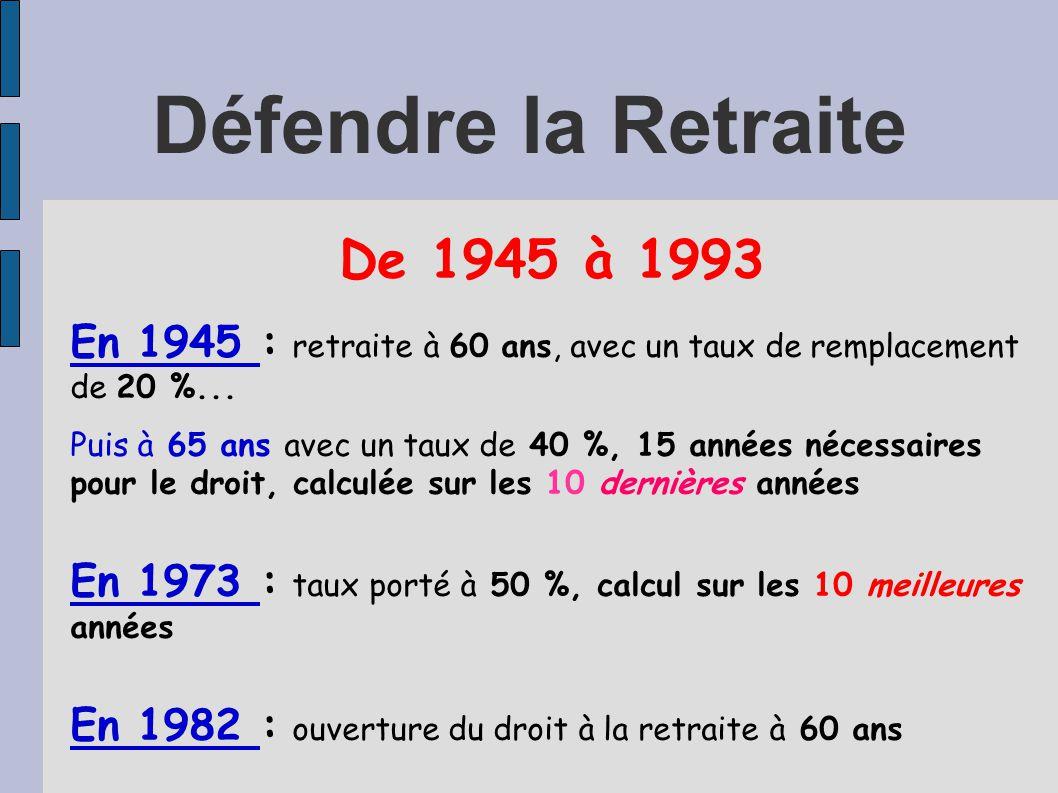 Défendre la Retraite De 1945 à 1993 En 1945 : retraite à 60 ans, avec un taux de remplacement de 20 %... Puis à 65 ans avec un taux de 40 %, 15 années