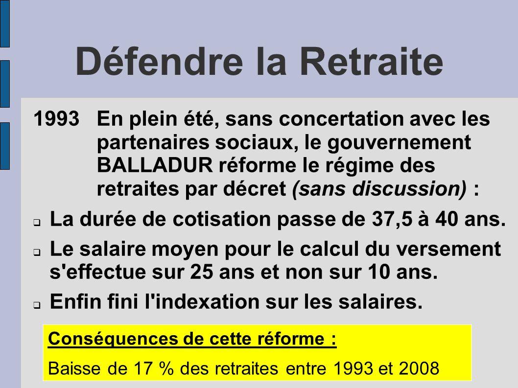 Défendre la Retraite 1993 En plein été, sans concertation avec les partenaires sociaux, le gouvernement BALLADUR réforme le régime des retraites par d