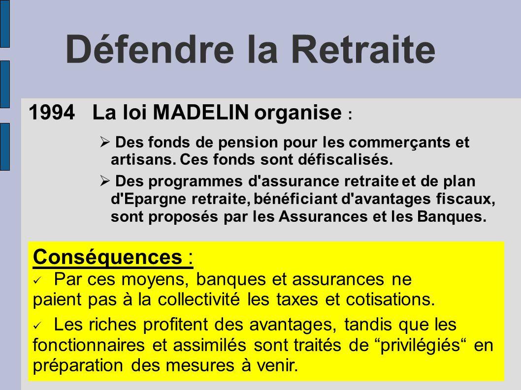 Défendre la Retraite 1994 La loi MADELIN organise :  Des fonds de pension pour les commerçants et artisans. Ces fonds sont défiscalisés.  Des progra