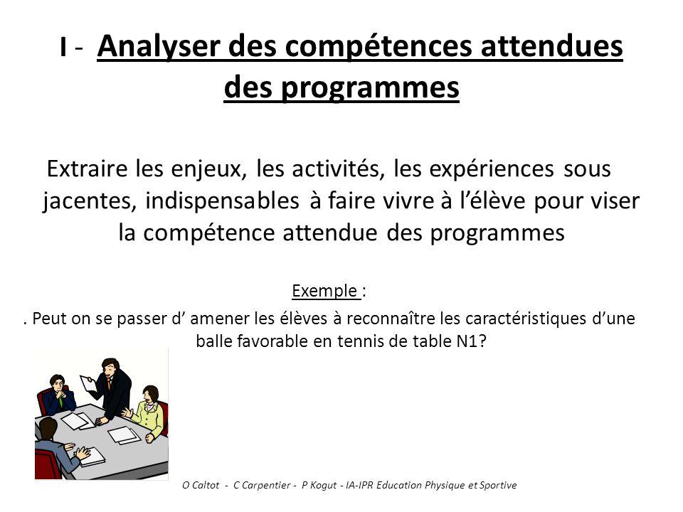 I - Analyser des compétences attendues des programmes Extraire les enjeux, les activités, les expériences sous jacentes, indispensables à faire vivre