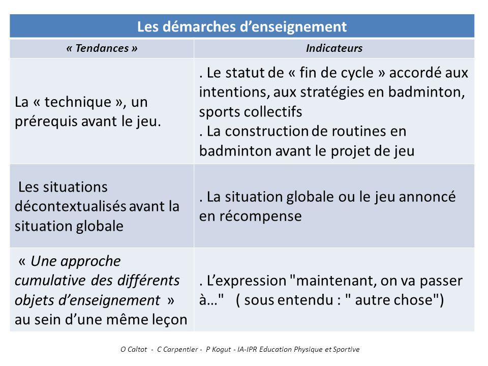 Les démarches d'évaluation TendancesIndicateurs 1.