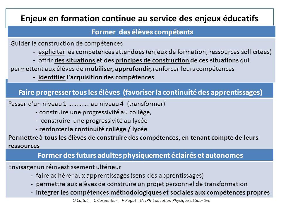 Enjeux en formation continue au service des enjeux éducatifs Faire progresser tous les élèves (favoriser la continuité des apprentissages) Passer d'un
