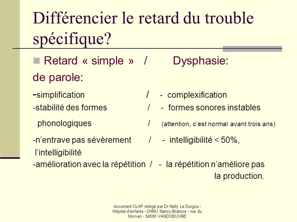 document CLAP rédigé par Dr Nelly Le Duigou - Hôpital d'enfants - CHRU Nancy-Brabois - rue du Morvan - 54500 VANDOEUVRE Différencier le retard du trou