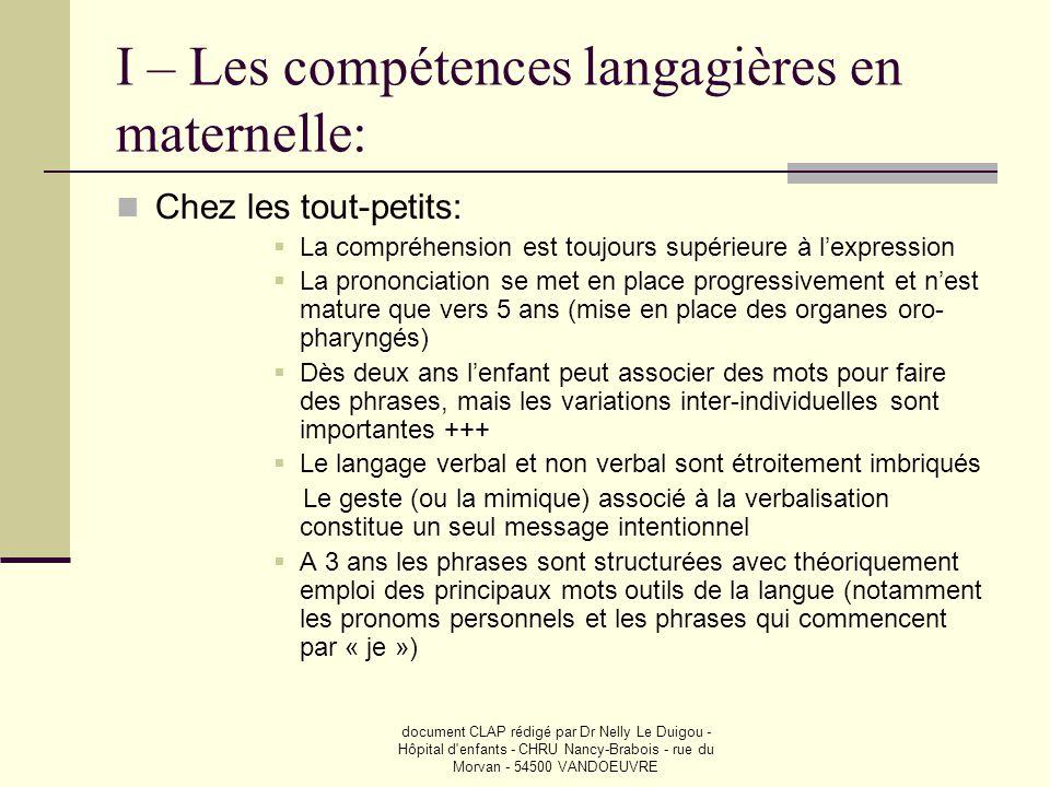 document CLAP rédigé par Dr Nelly Le Duigou - Hôpital d'enfants - CHRU Nancy-Brabois - rue du Morvan - 54500 VANDOEUVRE I – Les compétences langagière