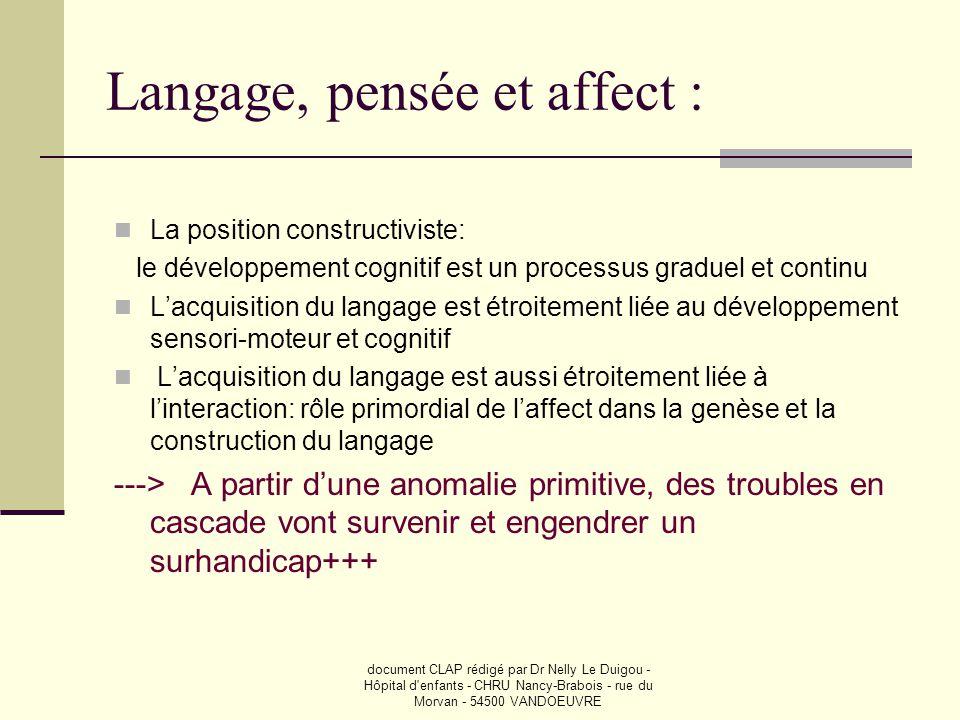 document CLAP rédigé par Dr Nelly Le Duigou - Hôpital d'enfants - CHRU Nancy-Brabois - rue du Morvan - 54500 VANDOEUVRE Langage, pensée et affect : 