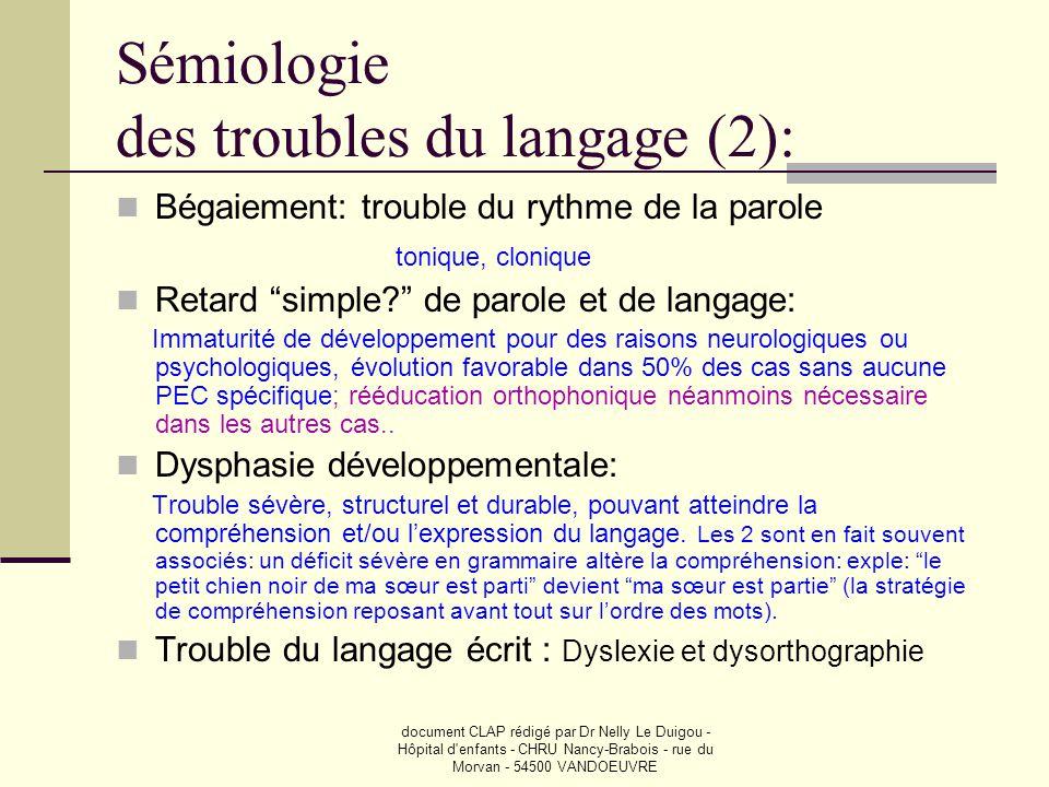 document CLAP rédigé par Dr Nelly Le Duigou - Hôpital d'enfants - CHRU Nancy-Brabois - rue du Morvan - 54500 VANDOEUVRE  Bégaiement: trouble du rythm