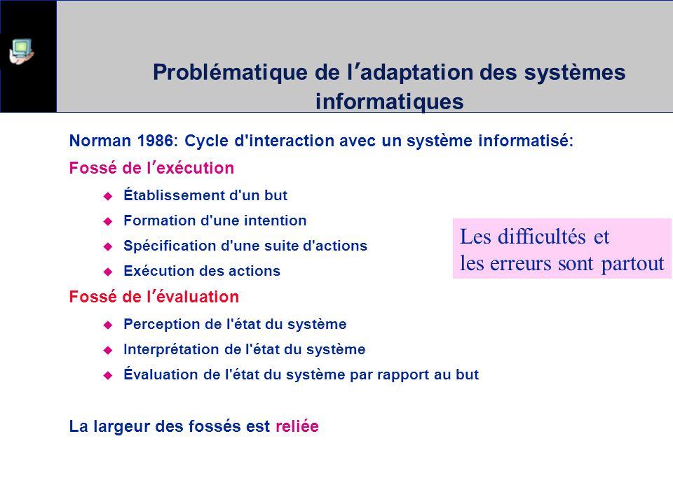 Communication Humain Ordinateur Théorie de l'action - Norman (1986)  Communication - émettre et recevoir l'information de façon efficace  Le Gouffre