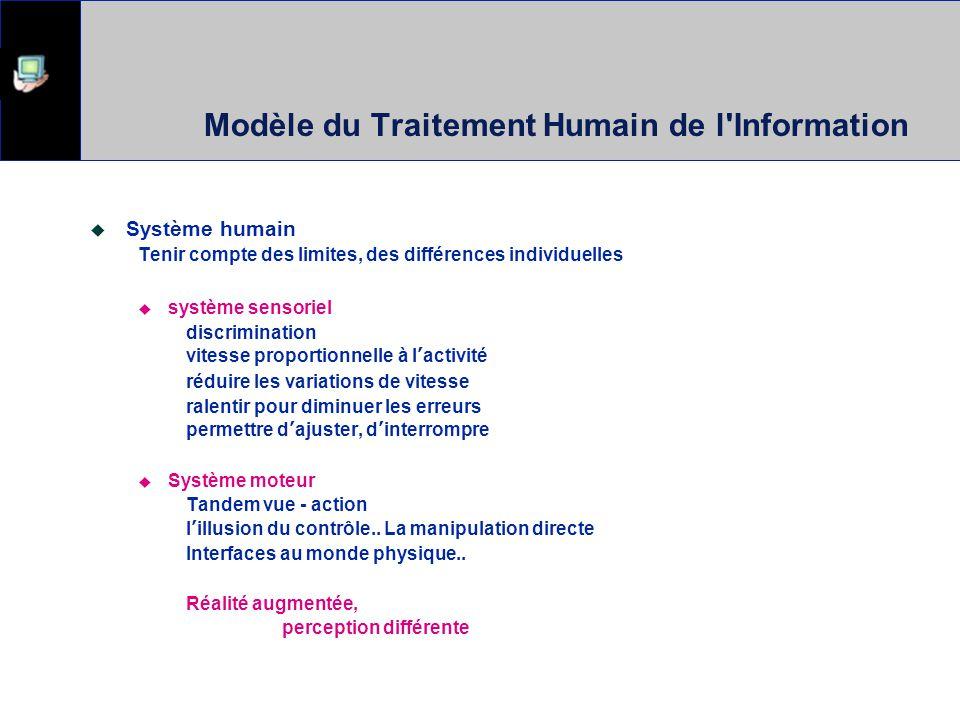 Modèle du Traitement Humain de l'Information  Interaction entre un système humain et une machine  Quelles sont les contraintes ? La technologie les