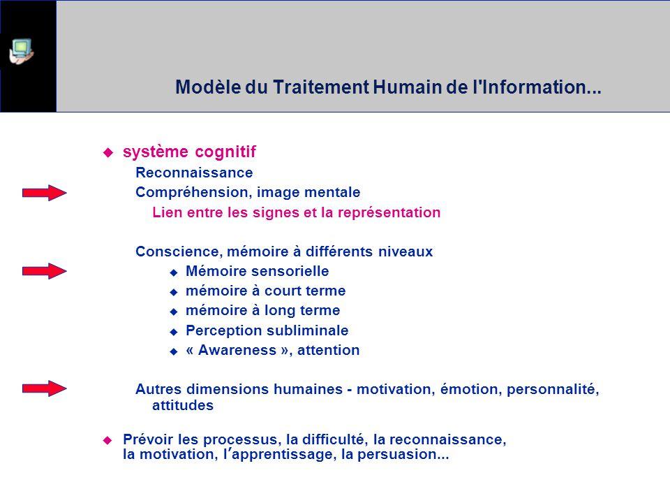 Modèle du Traitement Humain de l'Information  Système humain Tenir compte des limites, des différences individuelles  système sensoriel discriminati