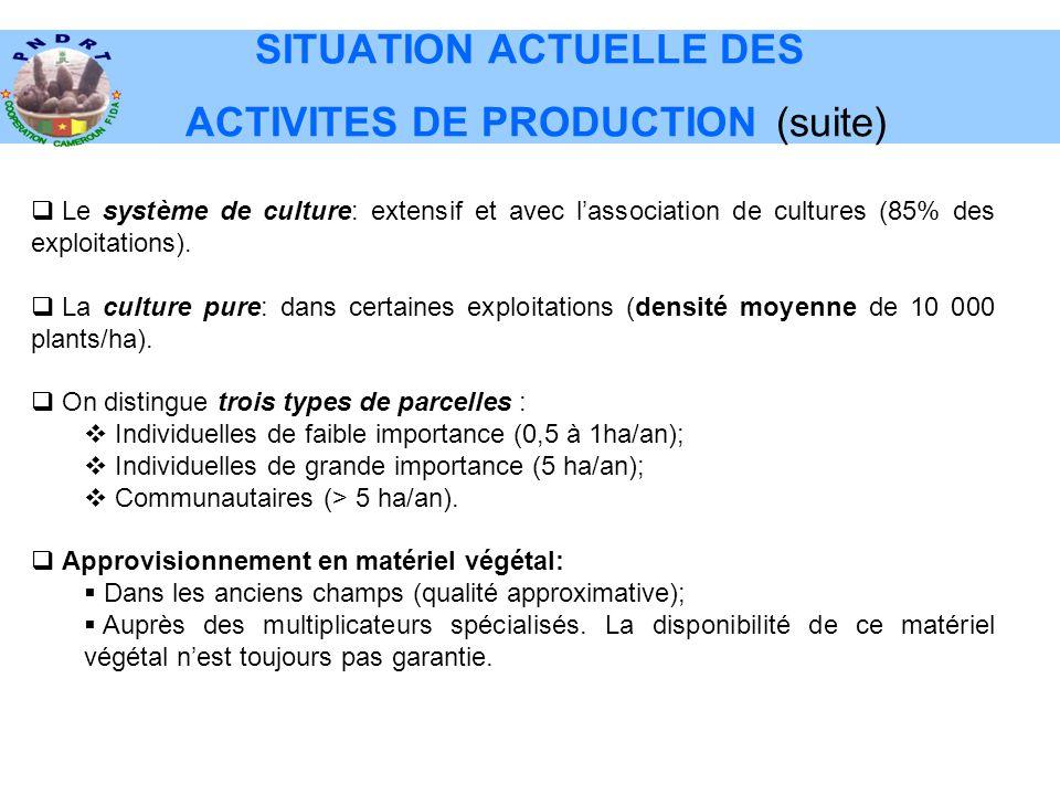 SITUATION ACTUELLE DES ACTIVITES DE PRODUCTION (suite)  Le système de culture: extensif et avec l'association de cultures (85% des exploitations). 