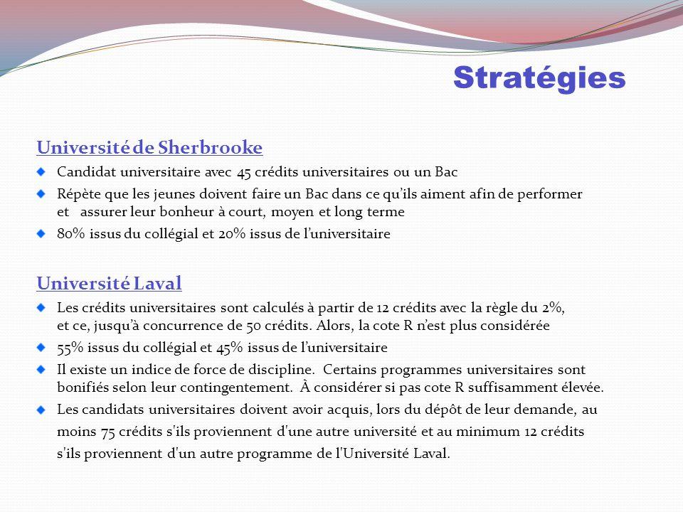 Stratégies Chaque université possède ses critères pour déterminer quand l'étudiant devient candidat universitaire Université de Montréal Candidat univ