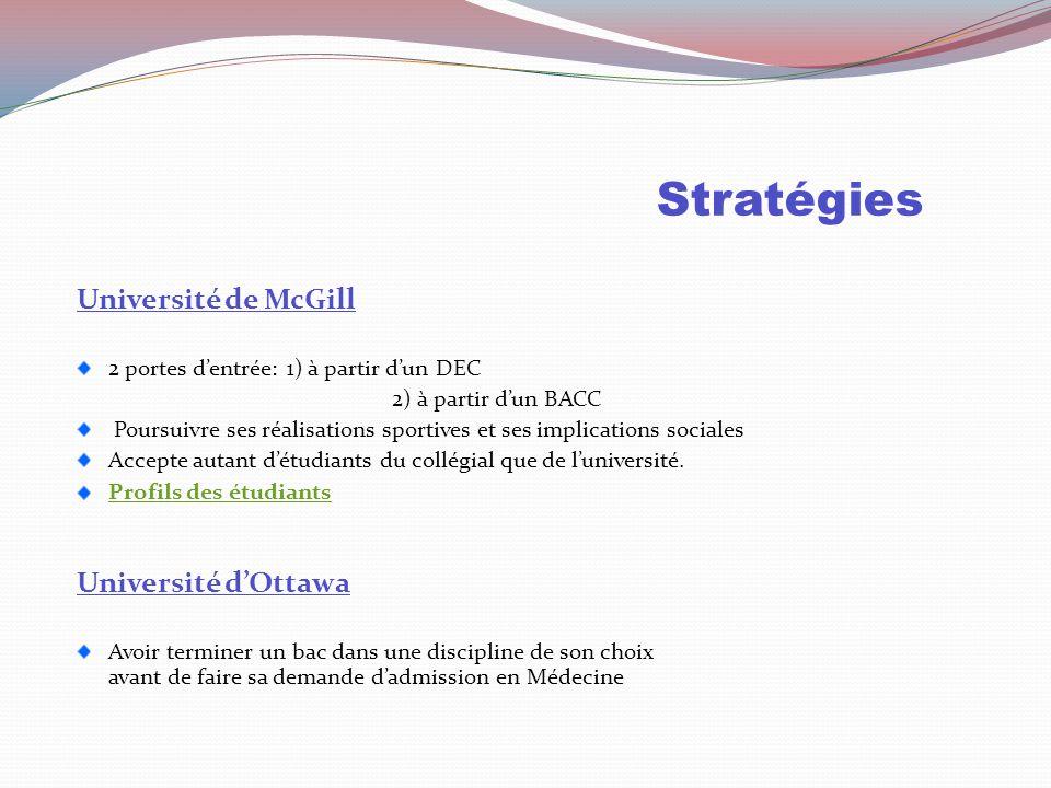 Stratégies Université de Sherbrooke Candidat universitaire avec 45 crédits universitaires ou un Bac Répète que les jeunes doivent faire un Bac dans ce