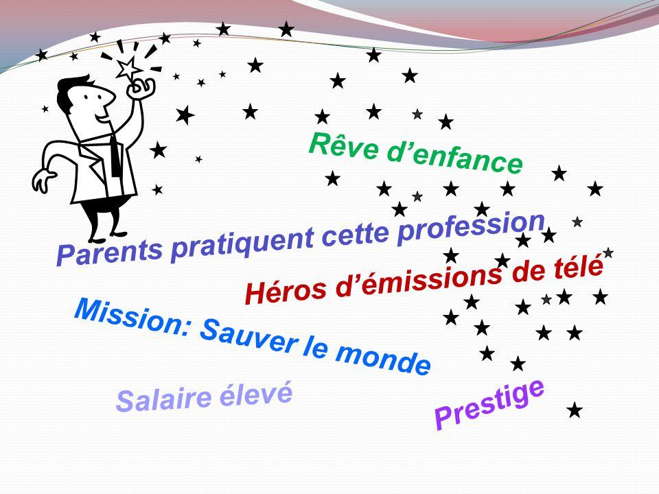 Rêve d'enfance Héros d'émissions de télé Parents pratiquent cette profession Salaire élevé Prestige Mission: Sauver le monde