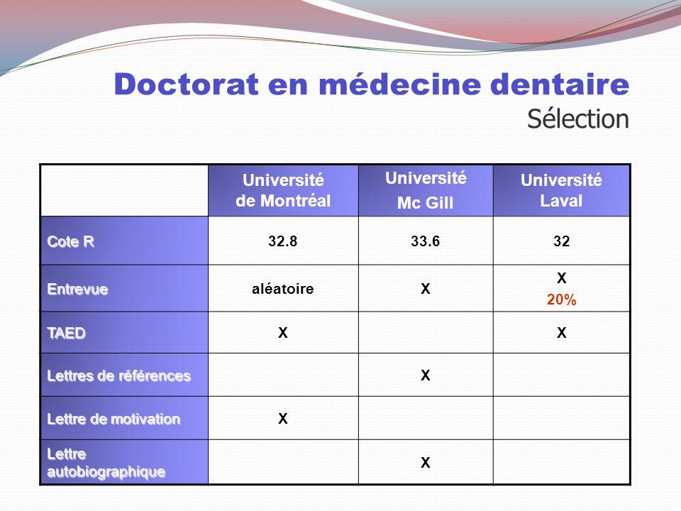 Mini Entrevues Multiples À quoi s'attendre avec les MEM? MEM pour médecineMEM pour médecine/ http://www.admissionsante.ulaval.ca/medecine