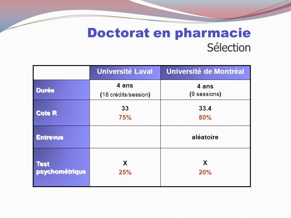 Doctorat en médecine vétérinaire Université de Montréal Stratégies S'inscrire dans un programme de l'Université de Montréal, HEC et Polytechnique, dan