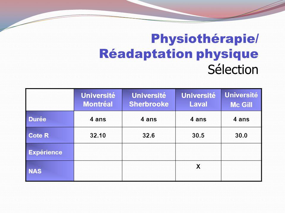 Doctorat en pharmacie Université de Montréal Particularités Ce doctorat de premier cycle est d'une durée de 4 ans mais comporte 9 sessions. On exige l