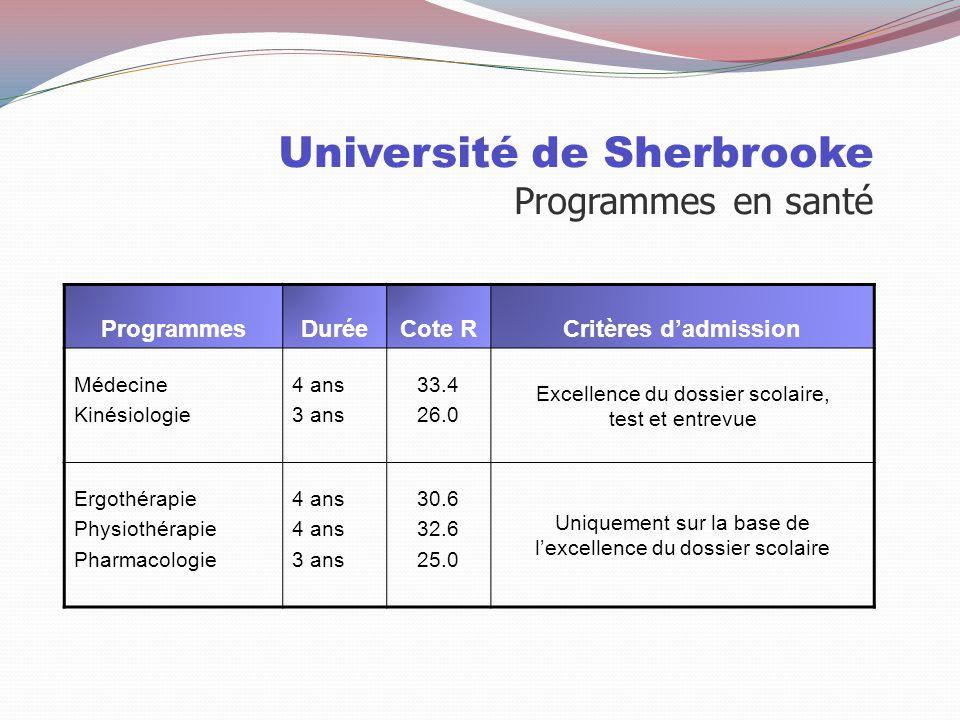 Doctorat en pharmacie Université de Montréal Sélection: 80% Cote R 20% Test psychométrique Test psychométrique Le test peut-être éliminatoire même s'il compte pour 20% de l'évaluation.