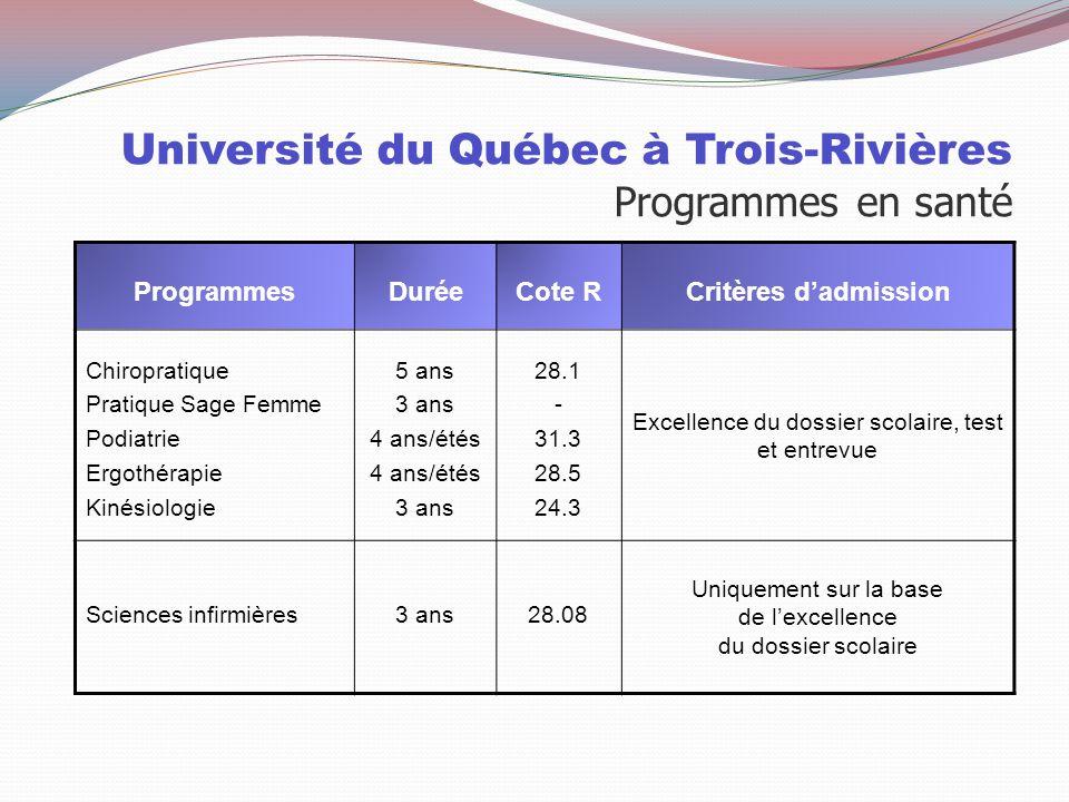 Université de Laval Programmes en santé ProgrammesDuréeCote RCritères d'admission Pharmacie Médecine Med. dentaire Physiothérapie Maîtrise en orthopho