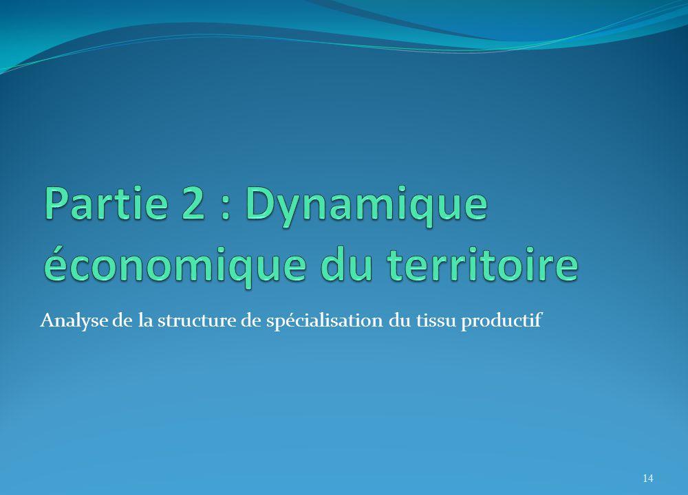 Analyse de la structure de spécialisation du tissu productif 14